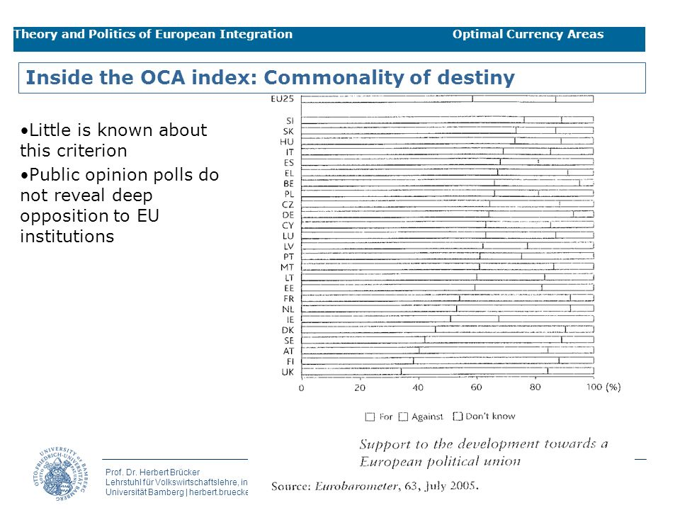 Inside the OCA index: Commonality of destiny