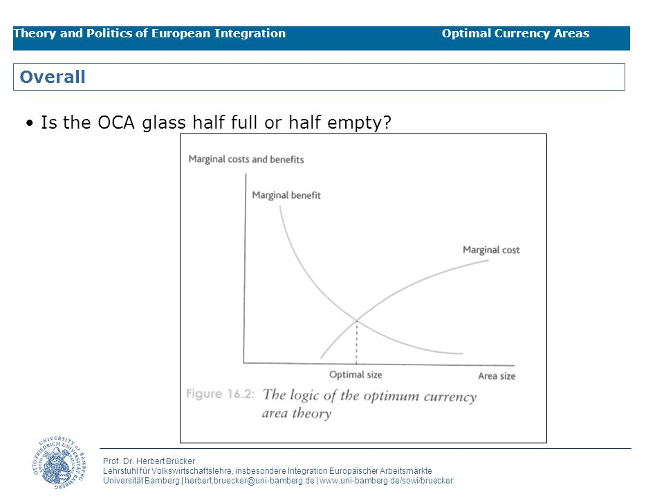 Is the OCA glass half full or half empty