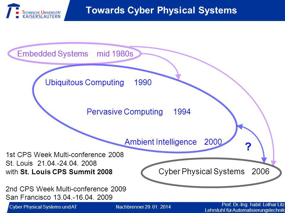 Towards Cyber Physical Systems
