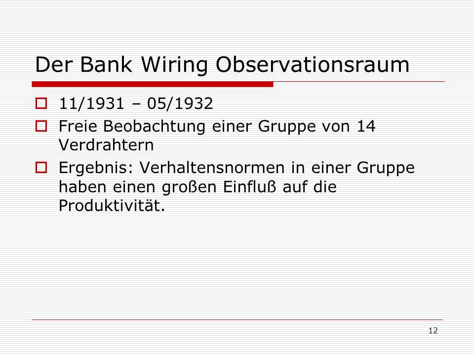 Der Bank Wiring Observationsraum