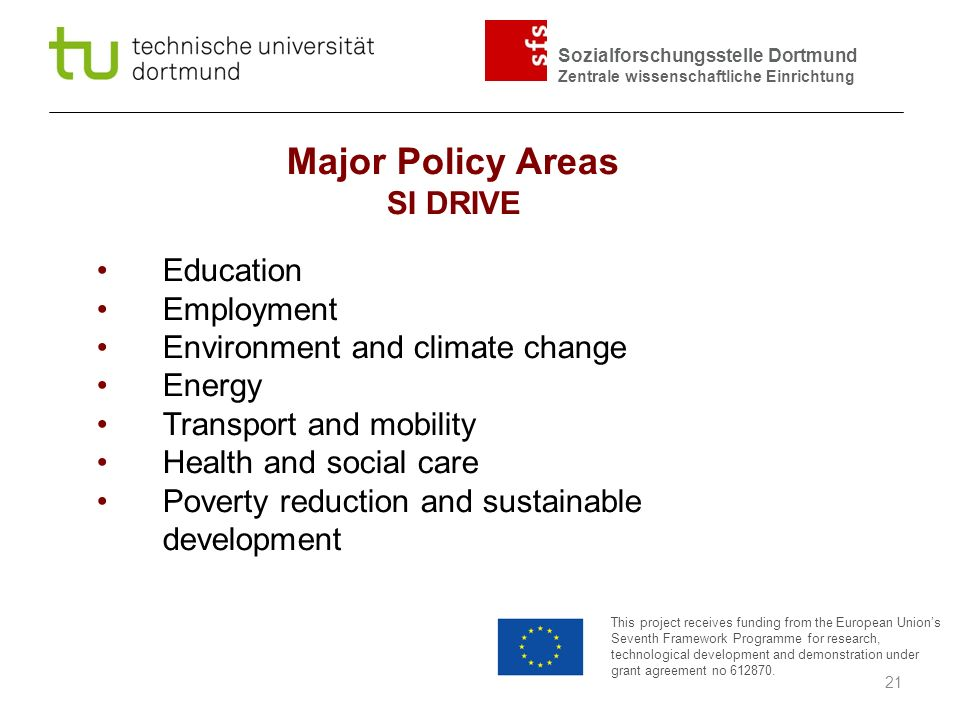 Major Policy Areas SI DRIVE Education Employment