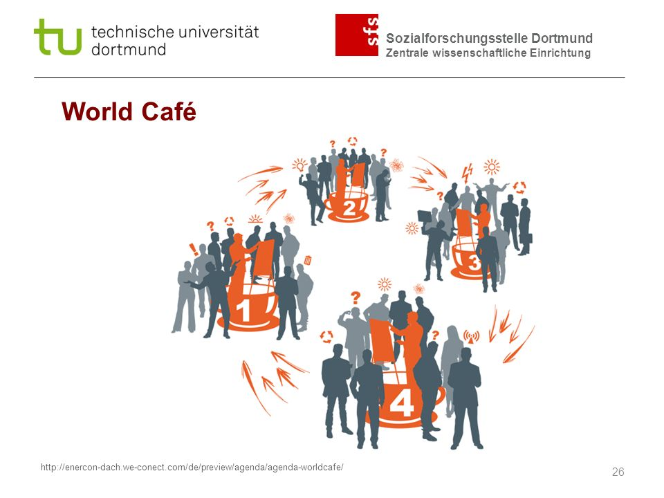World Café http://enercon-dach.we-conect.com/de/preview/agenda/agenda-worldcafe/ 26