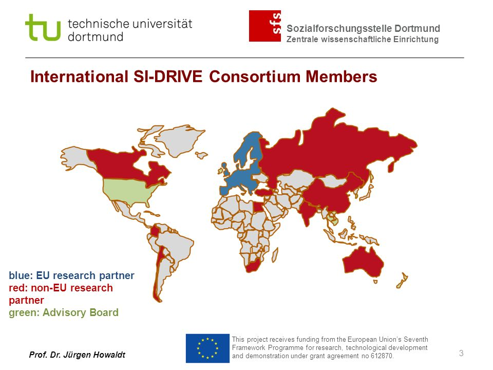 International SI-DRIVE Consortium Members