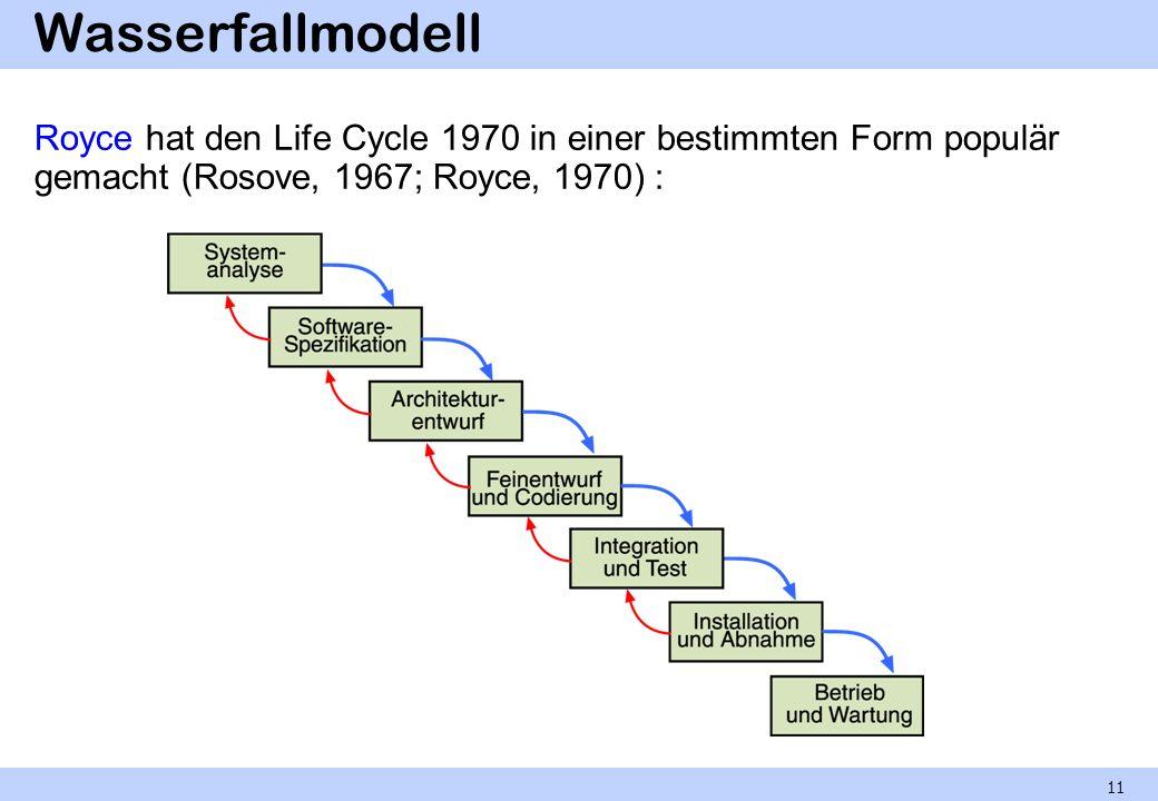Wasserfallmodell Royce hat den Life Cycle 1970 in einer bestimmten Form populär gemacht (Rosove, 1967; Royce, 1970) :