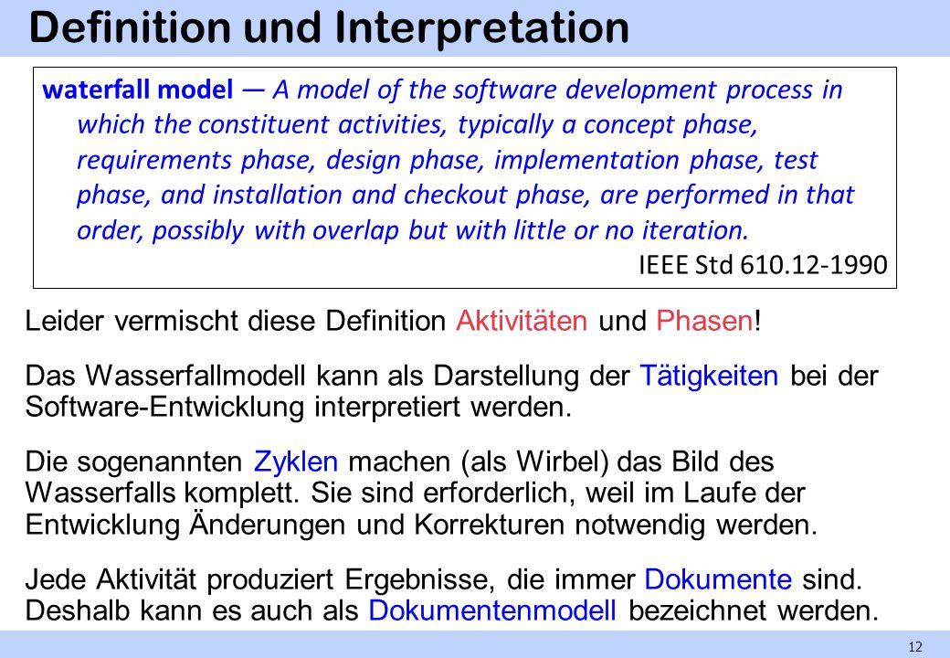 Definition und Interpretation