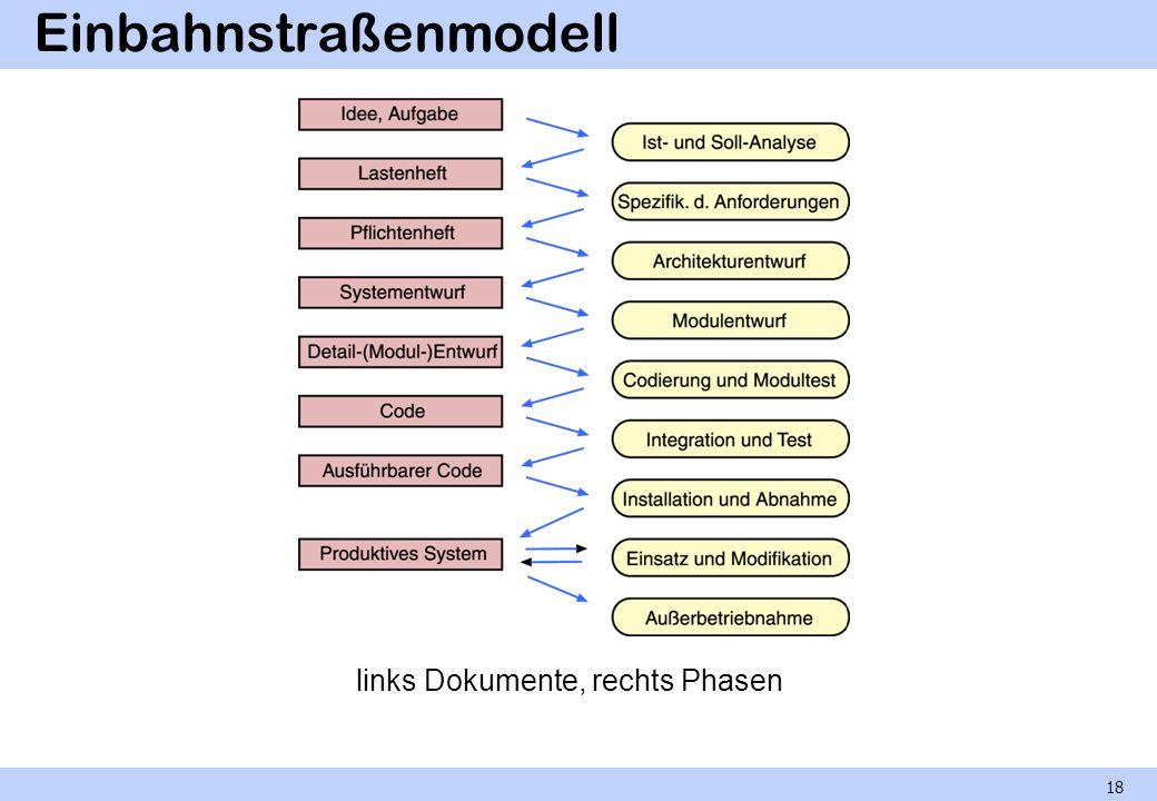 Einbahnstraßenmodell