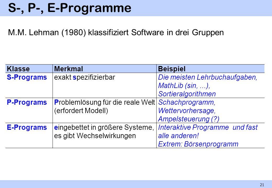 S-, P-, E-Programme M.M. Lehman (1980) klassifiziert Software in drei Gruppen. Klasse. Merkmal. Beispiel.