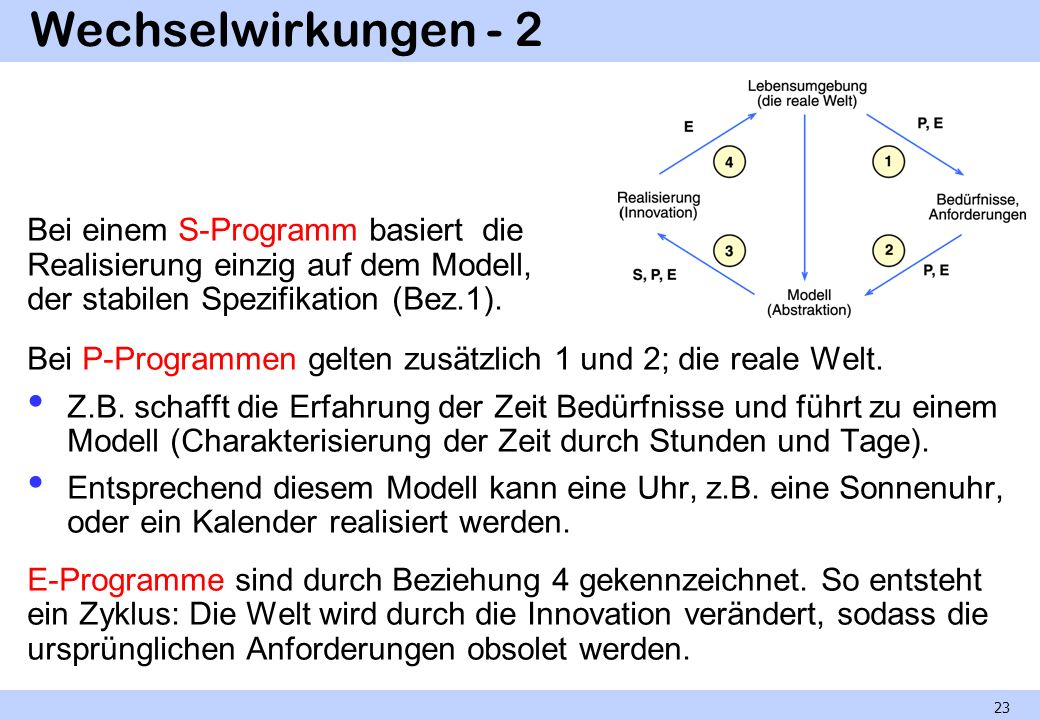 Wechselwirkungen - 2 Bei einem S-Programm basiert die Realisierung einzig auf dem Modell, der stabilen Spezifikation (Bez.1).