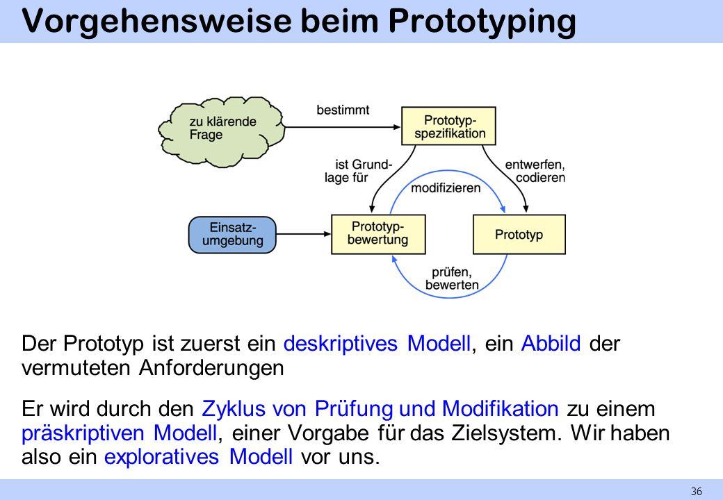 Vorgehensweise beim Prototyping