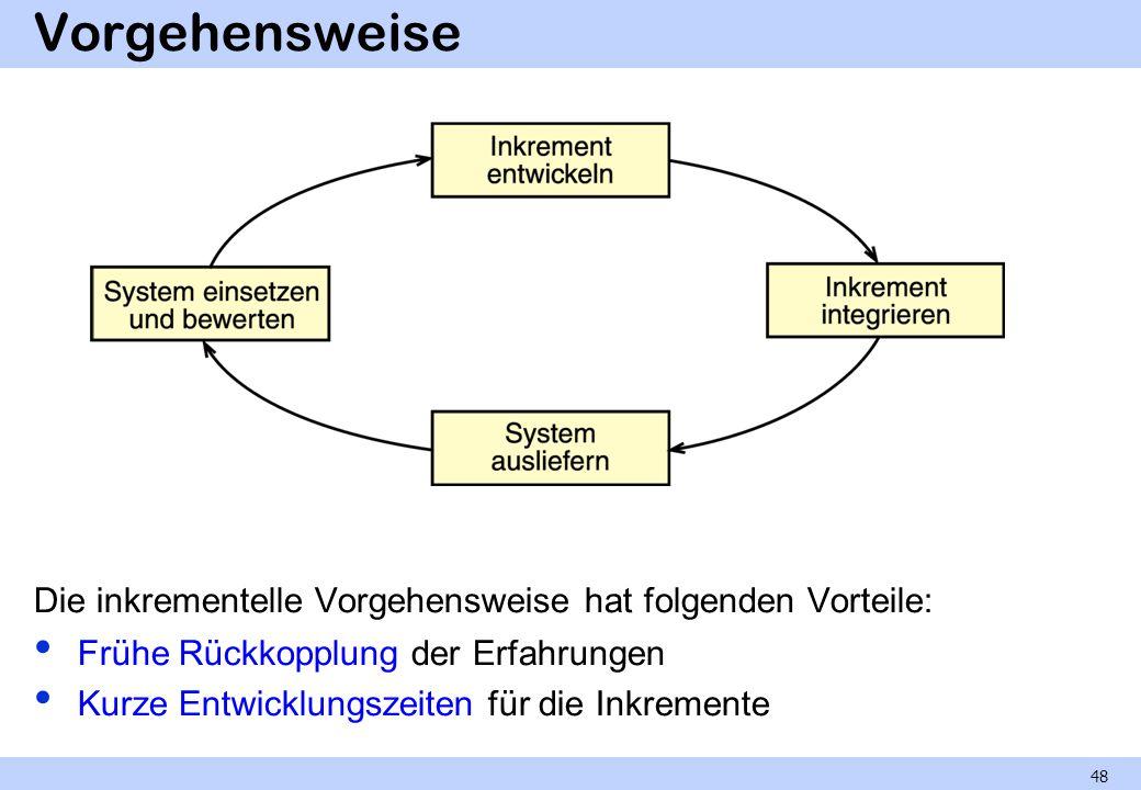 Vorgehensweise Die inkrementelle Vorgehensweise hat folgenden Vorteile: Frühe Rückkopplung der Erfahrungen.
