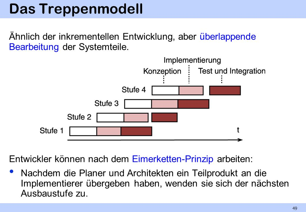 Das Treppenmodell Ähnlich der inkrementellen Entwicklung, aber überlappende Bearbeitung der Systemteile.
