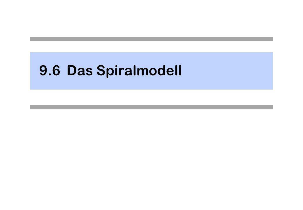 9.6 Das Spiralmodell