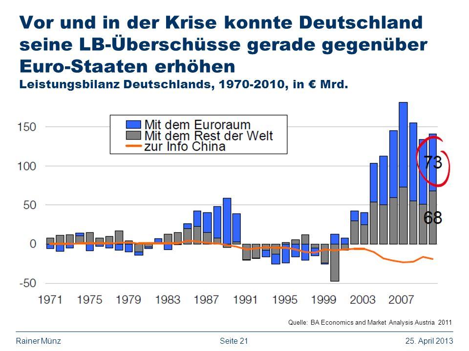Vor und in der Krise konnte Deutschland seine LB-Überschüsse gerade gegenüber Euro-Staaten erhöhen Leistungsbilanz Deutschlands, 1970-2010, in € Mrd.
