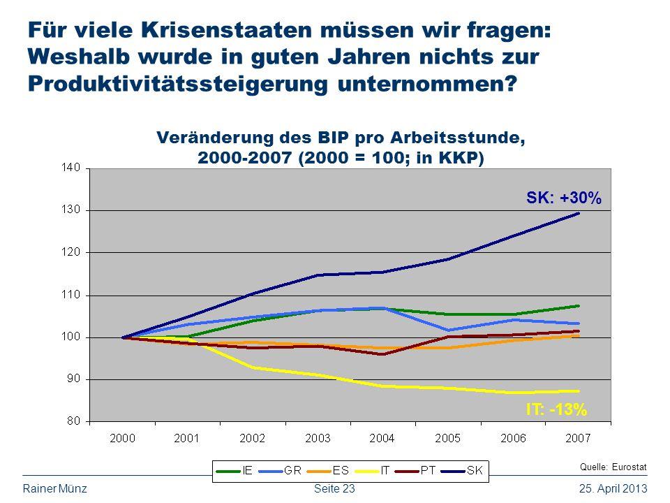 Veränderung des BIP pro Arbeitsstunde, 2000-2007 (2000 = 100; in KKP)