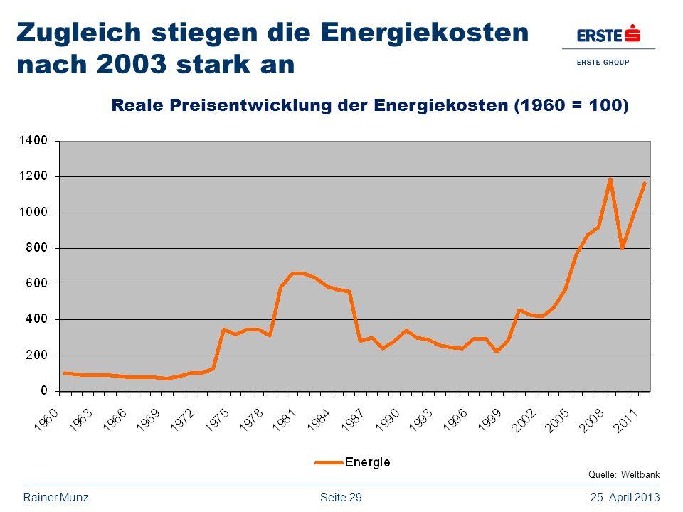 Zugleich stiegen die Energiekosten nach 2003 stark an