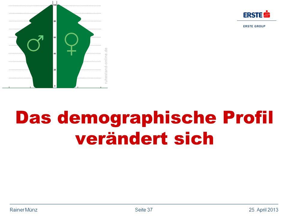 Das demographische Profil verändert sich