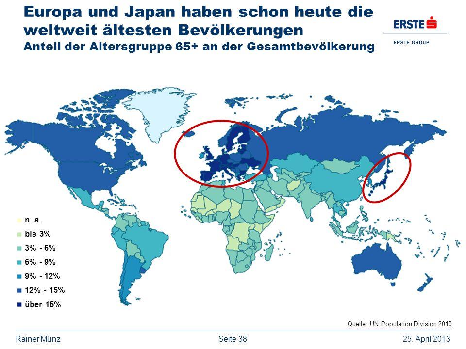 Europa und Japan haben schon heute die weltweit ältesten Bevölkerungen Anteil der Altersgruppe 65+ an der Gesamtbevölkerung
