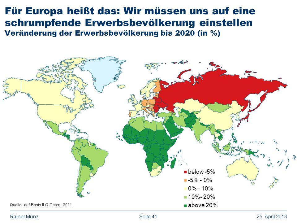 Für Europa heißt das: Wir müssen uns auf eine schrumpfende Erwerbsbevölkerung einstellen Veränderung der Erwerbsbevölkerung bis 2020 (in %)