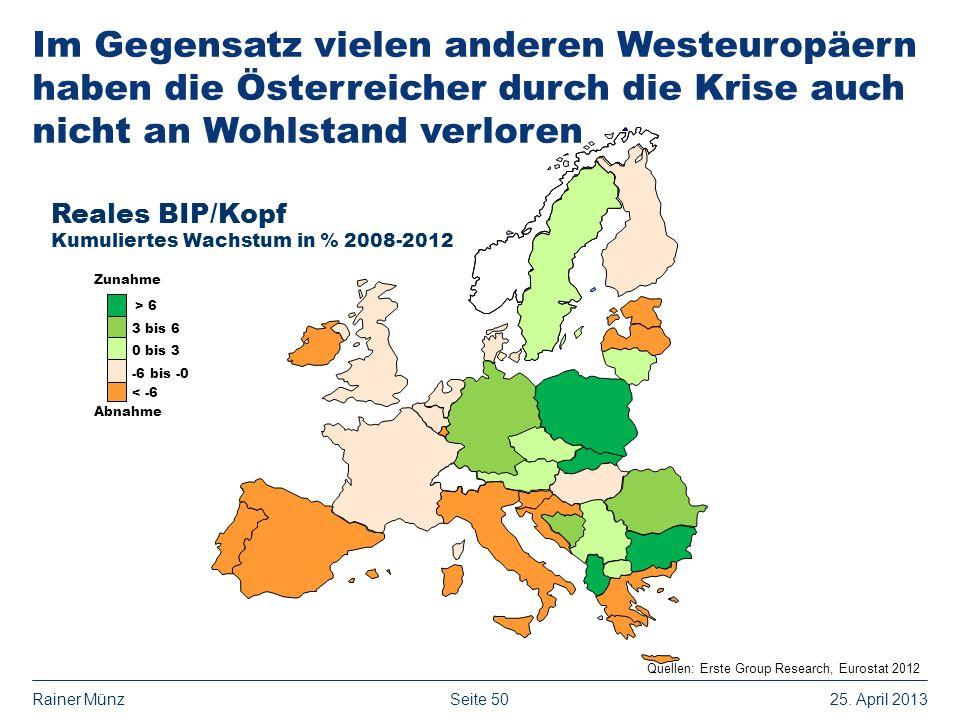 Im Gegensatz vielen anderen Westeuropäern haben die Österreicher durch die Krise auch nicht an Wohlstand verloren