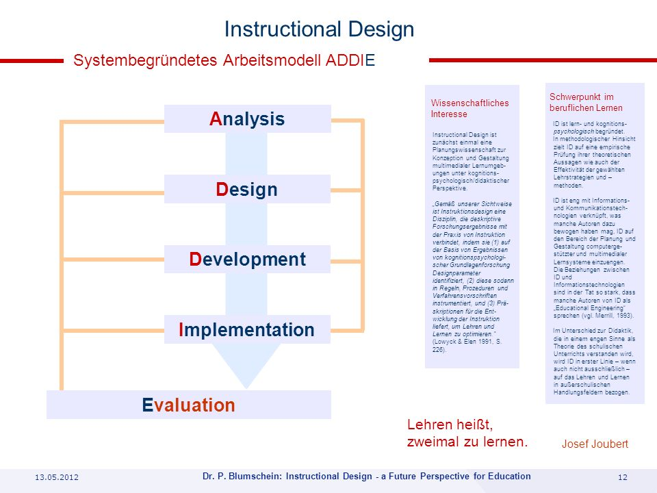 Instructional Design Analysis Design Development Implementation