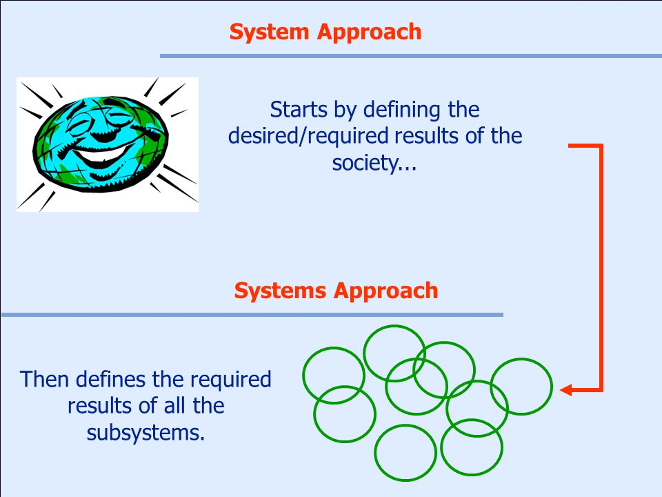 System Approach Systems Approach