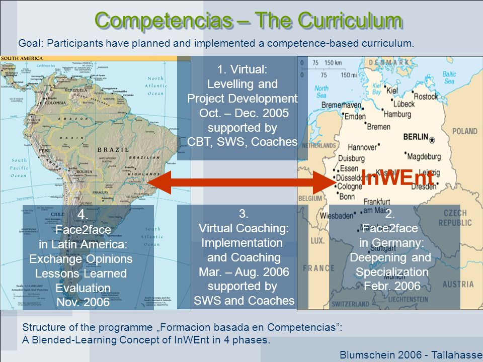 Competencias – The Curriculum