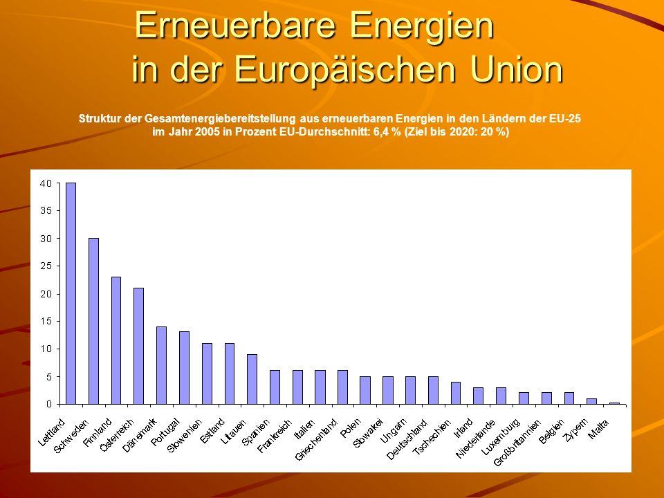 Erneuerbare Energien in der Europäischen Union