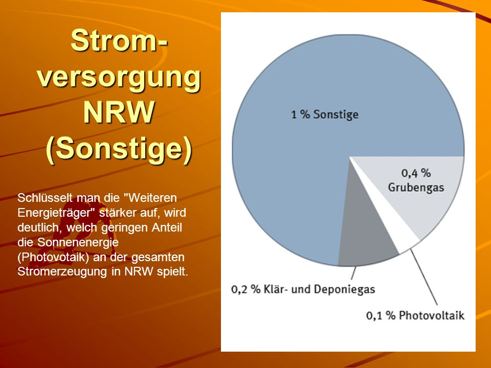 Strom-versorgung NRW (Sonstige)