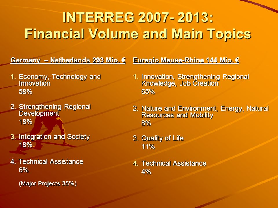 INTERREG : Financial Volume and Main Topics