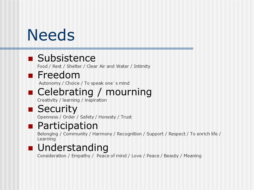 Needs Subsistence Freedom Celebrating / mourning Security