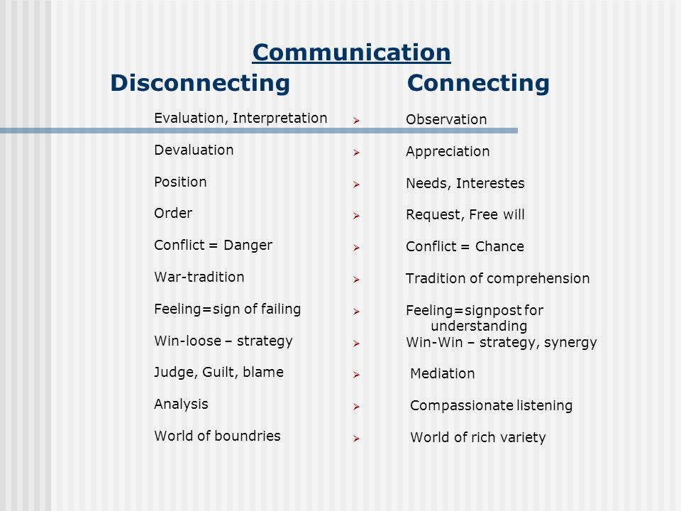 Communication Disconnecting Connecting