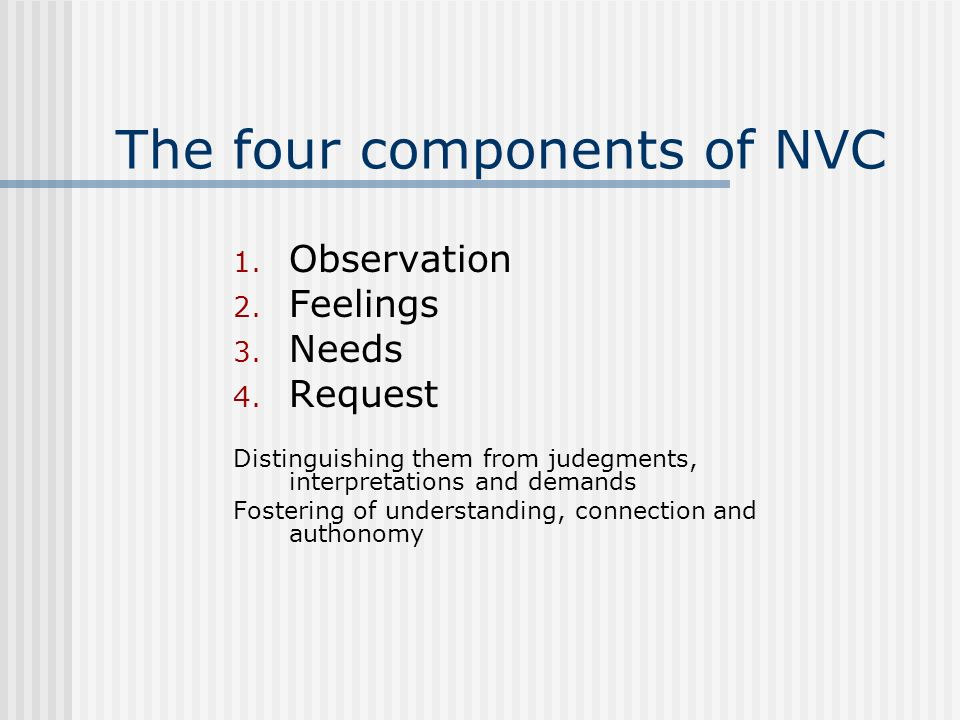The four components of NVC
