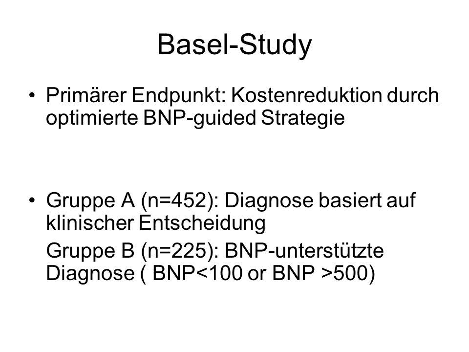 Basel-Study Primärer Endpunkt: Kostenreduktion durch optimierte BNP-guided Strategie. Gruppe A (n=452): Diagnose basiert auf klinischer Entscheidung.