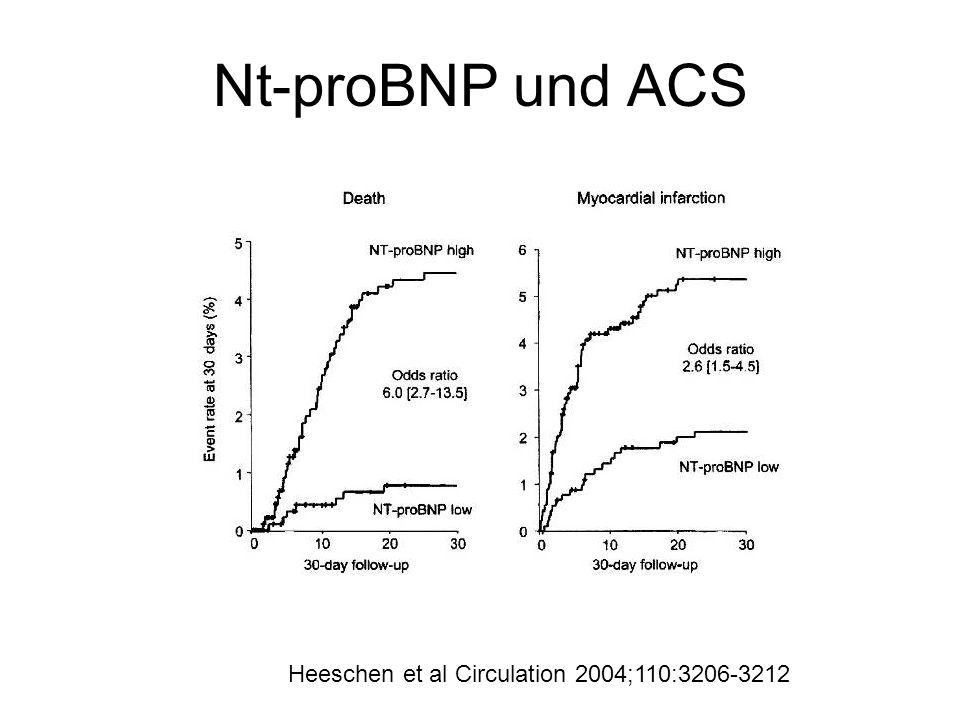 Nt-proBNP und ACS Heeschen et al Circulation 2004;110:3206-3212 24