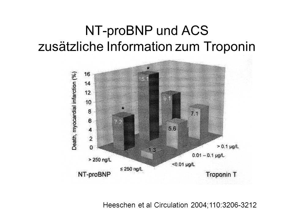 NT-proBNP und ACS zusätzliche Information zum Troponin