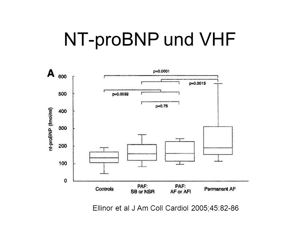 NT-proBNP und VHF Ellinor et al J Am Coll Cardiol 2005;45:82-86