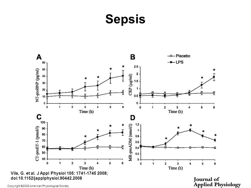 Sepsis Vila, G. et al. J Appl Physiol 105: ;