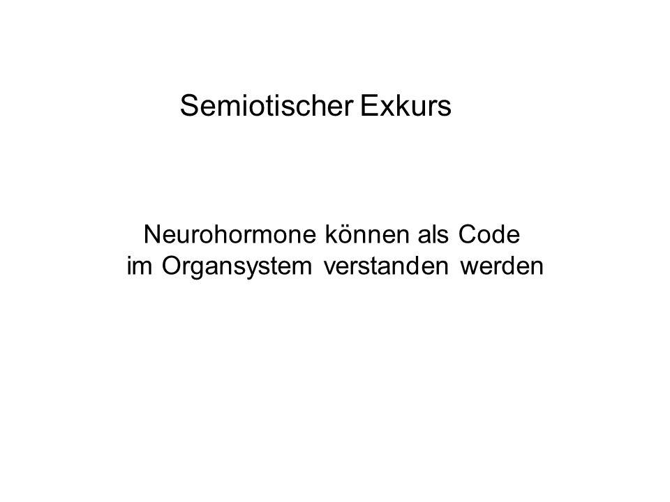 Semiotischer Exkurs Neurohormone können als Code