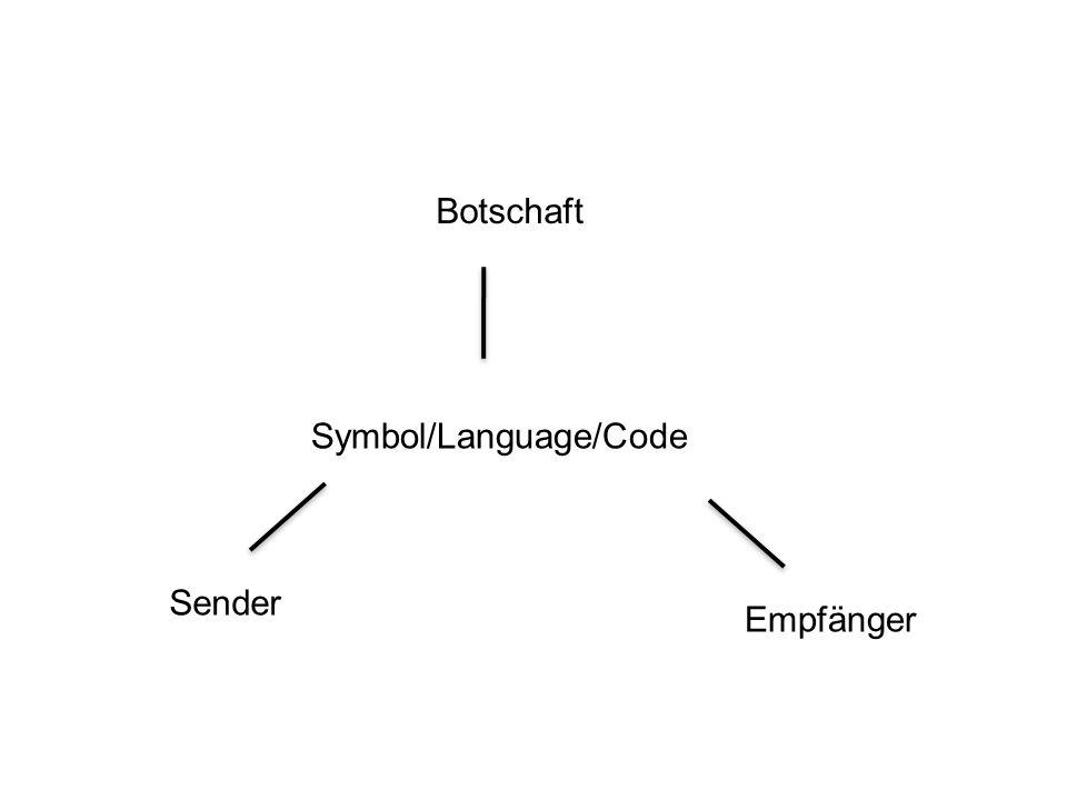 Botschaft Symbol/Language/Code Sender Empfänger