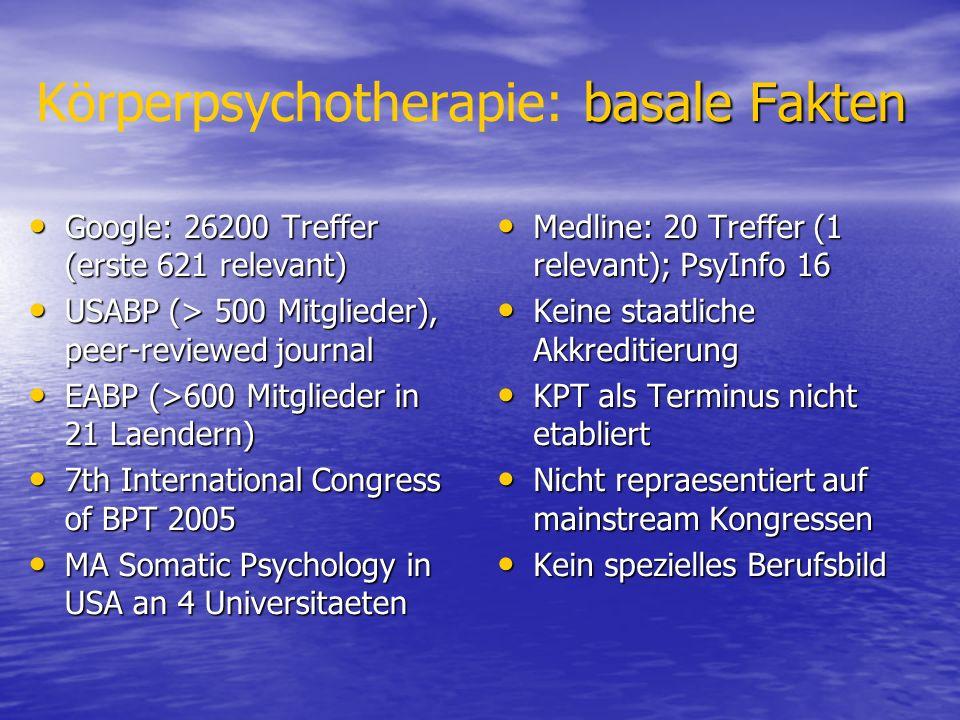 Körperpsychotherapie: basale Fakten