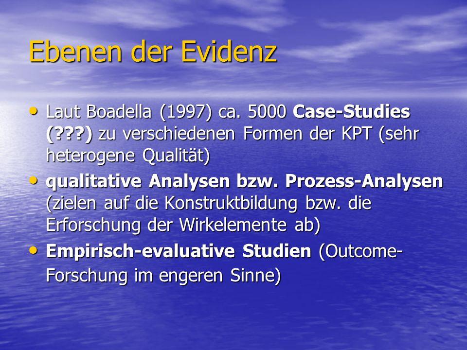 Ebenen der Evidenz Laut Boadella (1997) ca. 5000 Case-Studies ( ) zu verschiedenen Formen der KPT (sehr heterogene Qualität)