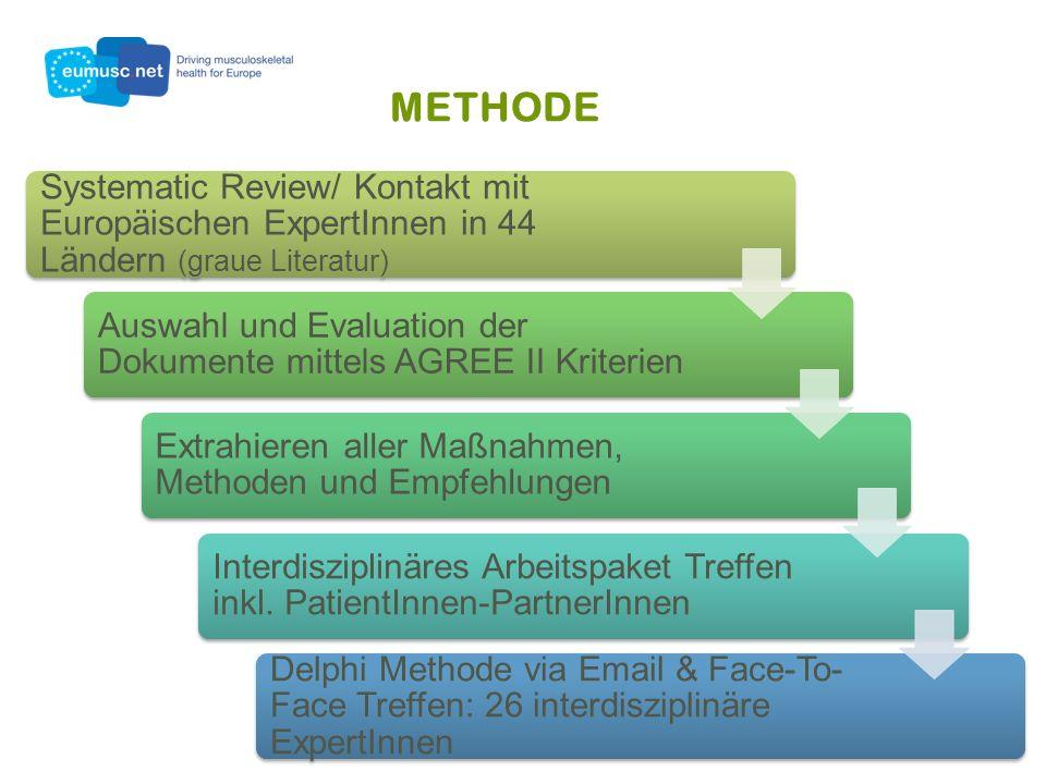 METHODE Systematic Review/ Kontakt mit Europäischen ExpertInnen in 44 Ländern (graue Literatur)