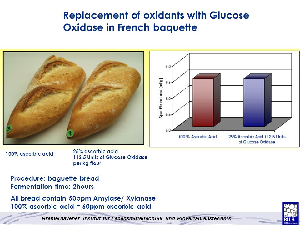 Replacement of oxidants with Glucose Oxidase in French baquette