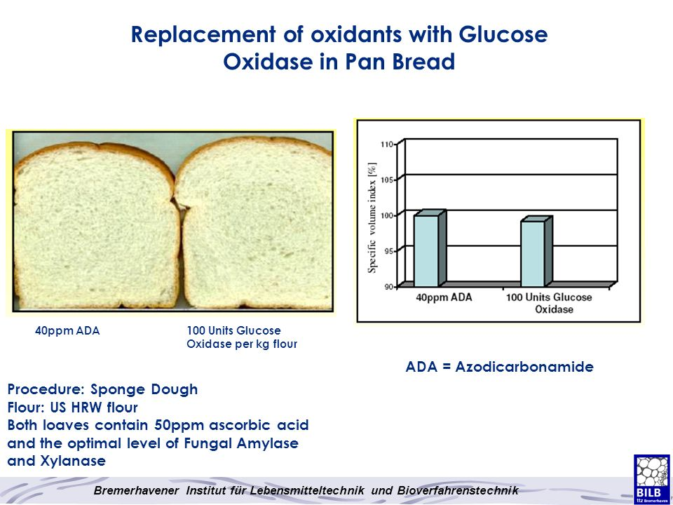 Replacement of oxidants with Glucose Oxidase in Pan Bread