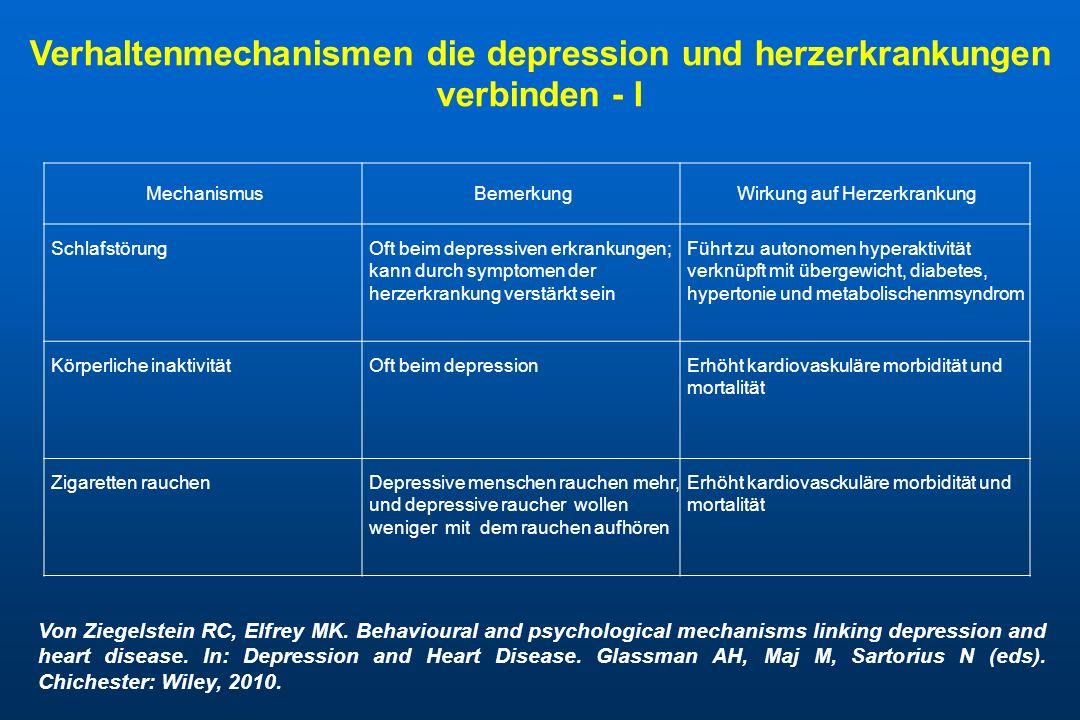 Verhaltenmechanismen die depression und herzerkrankungen verbinden - I