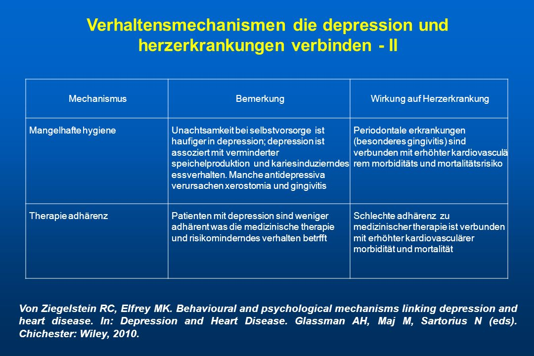 Wirkung auf Herzerkrankung