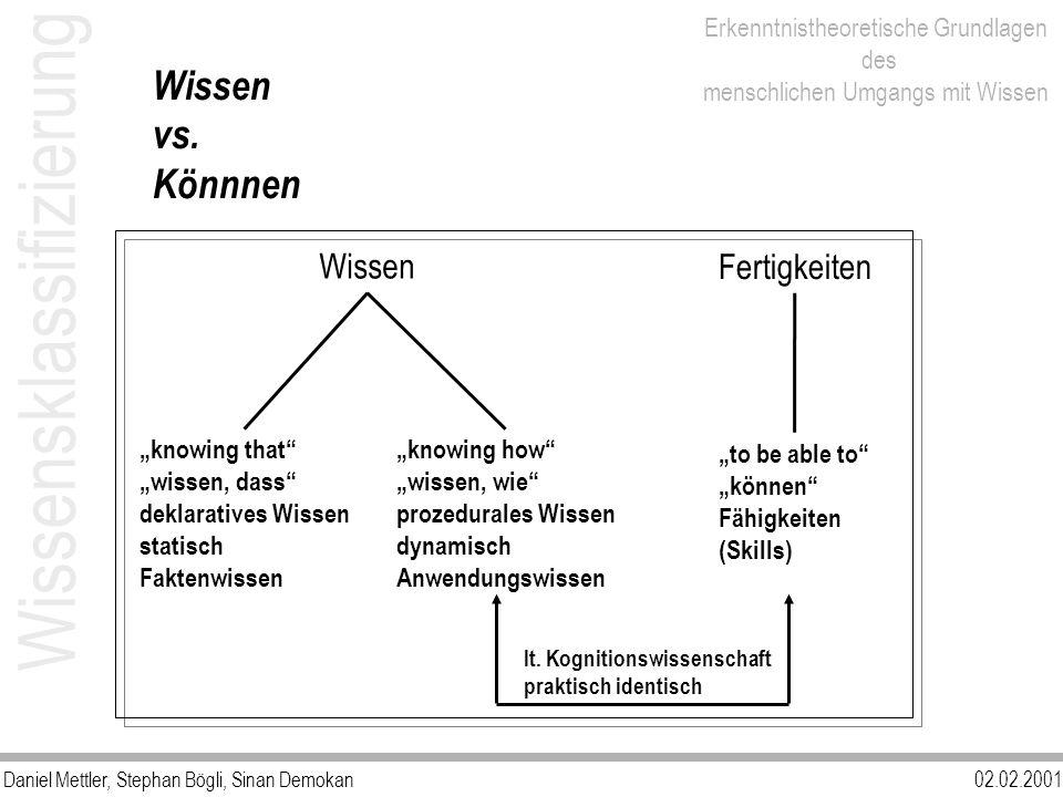 Wissensklassifizierung