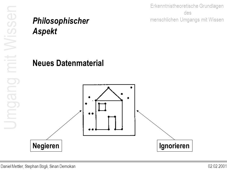 Umgang mit Wissen Philosophischer Aspekt Neues Datenmaterial Negieren
