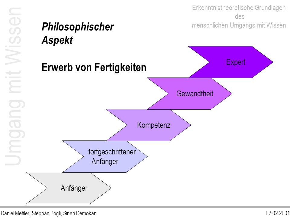 Umgang mit Wissen Philosophischer Aspekt Erwerb von Fertigkeiten