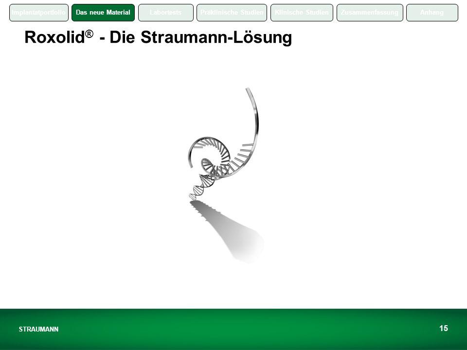 Roxolid® - Die Straumann-Lösung